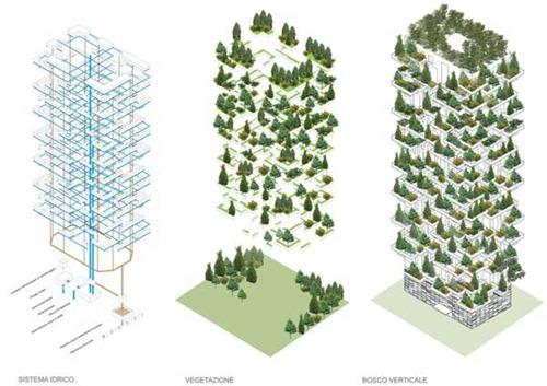 Stefano-Boeris-Urban-Vertical-Forest-7